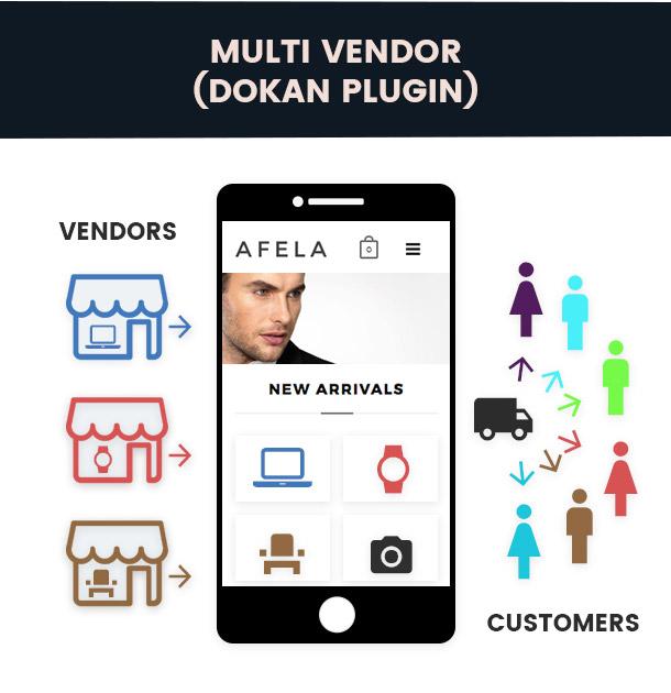 VG Afela - Flexible Multi-Purpose WordPress Theme - 12