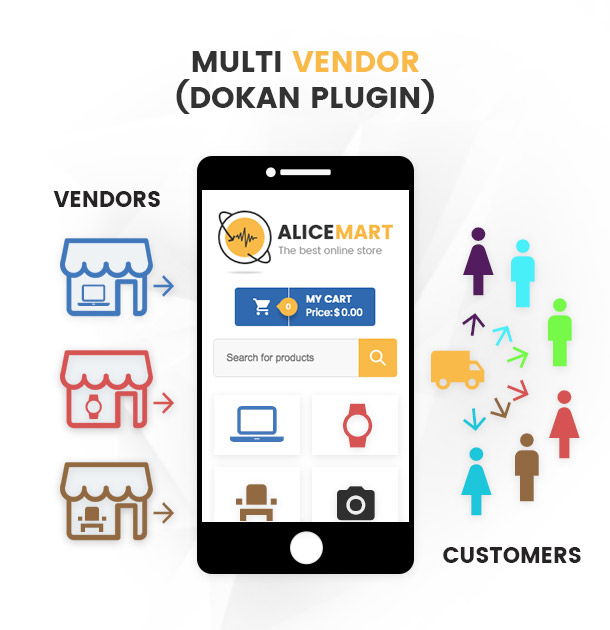 VG Alice - Multipurpose Responsive eCommerce Theme - 12