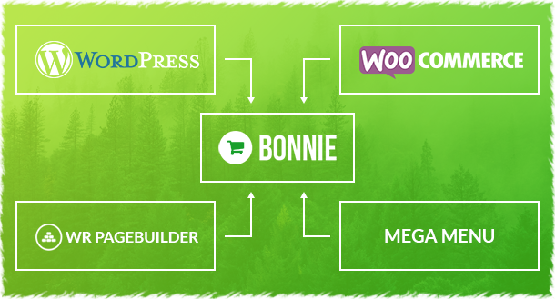 VG Bonnie - Creative WooCommerce WordPress Theme